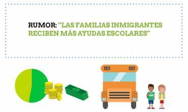 ¿Las familias inmigrantes reciben más ayudas escolares?